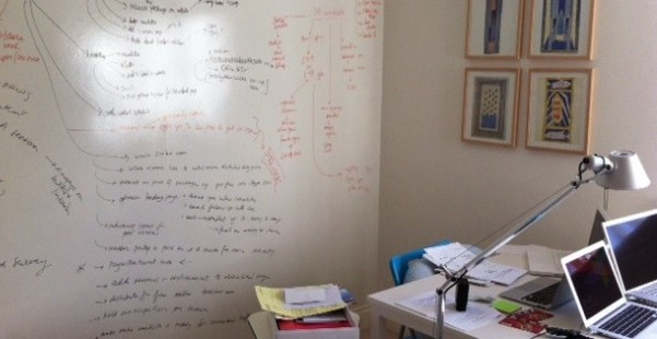 Workspace walls - whiteboard wall